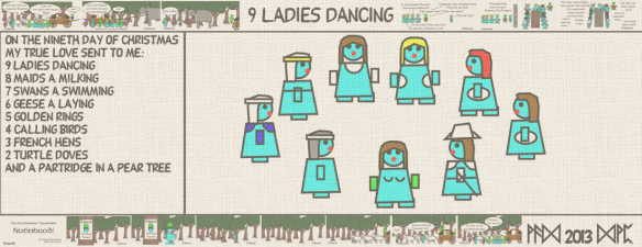 9 Ladies Dancing